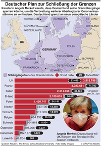 GESUNDHEIT: Deutschland plant Grenzschließung infographic