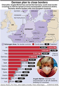 HEALTH: German closed border plan infographic