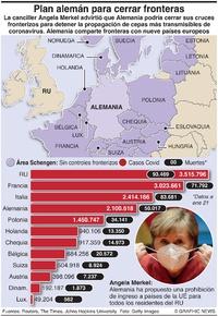 SALUD: Plan alemán de cierre de fronteras infographic