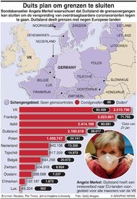 GEZONDHEID: Duits plan om grenzen te sluiten infographic