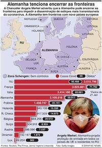 SAÚDE: Plano da Alemanha para encerrar fronteiras infographic