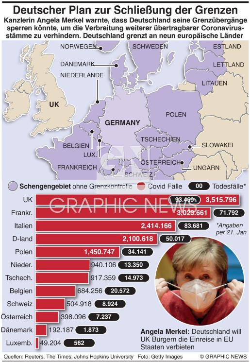 Deutschland plant Grenzschließung infographic