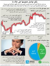 أعمال: بكين تواصل هجومها على جاك ما infographic