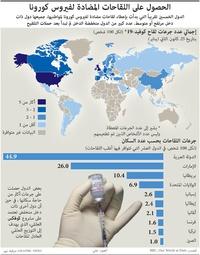 صحة: الحصول على اللقاحات المضادة لفيروس كورونا infographic