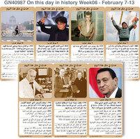 تاريخ: حدث في مثل هذا اليوم - 07 - 13 شباط - الأسبوع 6  infographic