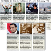 HISTORY: On this day February 07-13, 2021 (week 06) infographic