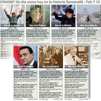 HISTORIA: Un día como hoy Febrero 07-13, 2021 (semana 06) infographic
