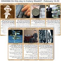 تاريخ: حدث في مثل هذا اليوم - 14 - 21  شباط - الأسبوع 7 infographic