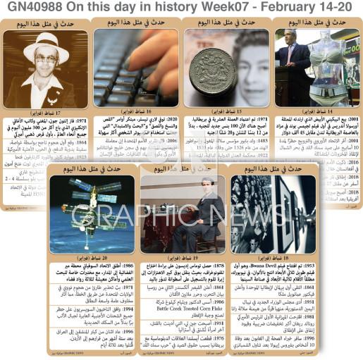 حدث في مثل هذا اليوم - 14 - 21  شباط - الأسبوع 7 infographic