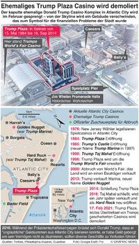 WIRTSCHAFT: Ehemaliges Trump Plaza Casino wird demoliert infographic