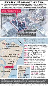 NEGOCIOS: Demolición de excasino Trump Plaza infographic
