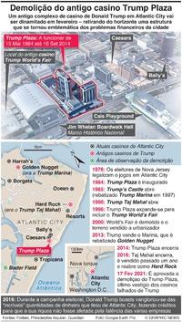 NEGÓCIOS: Demolição do antigo casino Trump Plaza infographic