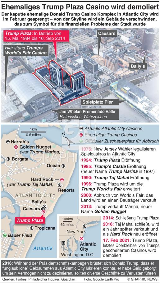 Ehemaliges Trump Plaza Casino wird demoliert infographic