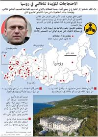 سياسة: الاحتجاجات المؤيدة لنافالني في روسيا infographic