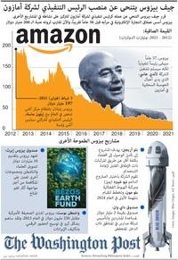 أعمال: جيف بيزوس يتنحى عن منصب الرئيس التنفيذي لشركة أمازون infographic