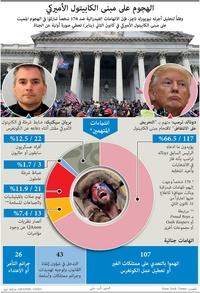 سياسة: الهجوم على مبنى الكابيتول الأميركي infographic
