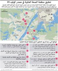 صحة: تحقيق منظمة الصحة العالمية في مصدر كوفيد19- infographic