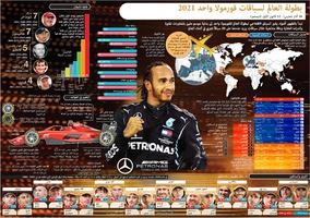 سباق سيارات:بطولة العالم لسباقات فورمولا واحد 2021 - ملصق جداري (1) infographic