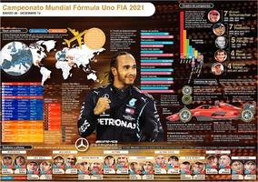 F1: Cartel del Campeonato Fórmula Uno 2021 (2) infographic