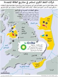 أعمال: شركات النفط الكبرى تستثمر في مشاريع الطاقة المتجددة infographic