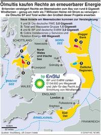 WIRTSCHAFT: UK Auktion für Windfarmen infographic