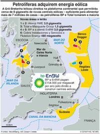 NEGÓCIOS: Leilão para centrais eólicas no Reino Unido infographic