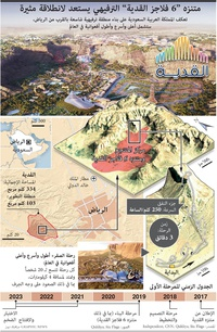"""ترفيه: متنزه """"6 فلاجز القدية"""" الترفيهي infographic"""