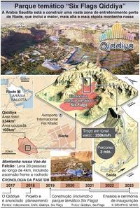 ENTRETENIMENTO: Parque temático Six Flags Qiddiya nasce nas areias do deserto Arábico infographic