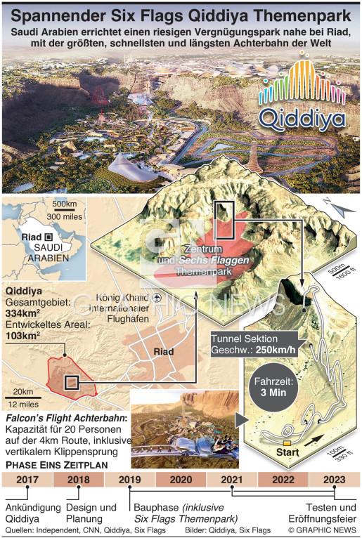 Six Flags Qiddiya Themenpark wird spannend thrill infographic