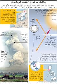 بيئة: مخاوف من تجربة الهندسة الجيولوجية infographic