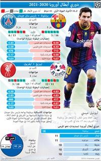 كرة قدم: دوري أبطال أوروبا - الـ 16 الأخيرة، الجولة الأولى - 16 شباط infographic