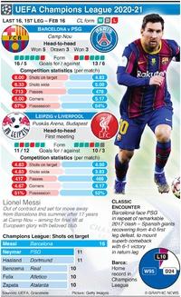 SOCCER: Champions League Last 16, 1st leg, Feb 16 infographic