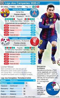 FUTEBOL: Liga dos Campeões, Oitavos de final, 1ª mão, 16 Fev infographic