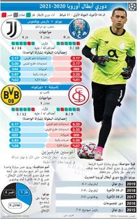 كرة قدم:دوري أبطال أوروبا - الـ 16 الأخيرة، الجولة الأولى - 17 شباط infographic