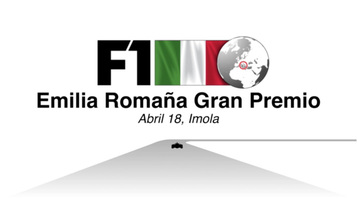 F1: GP Italia 2021 video infographic