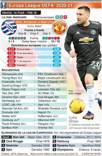 SOCCER: Dieciseisavos de Europa League UEFA, 1a fase, Feb 18 infographic