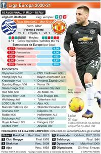 FUTEBOL: Liga Europa, 16 Avos-final, 1ª mão, 18 Fev infographic
