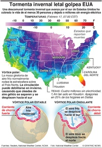 CLIMA: Letal tormenta invernal golpea a EUA infographic