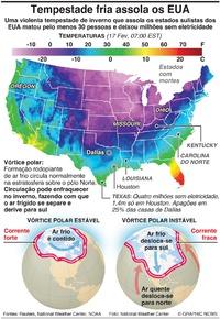 METEOROLOGIA: Tempestade de frio assola os EUA infographic