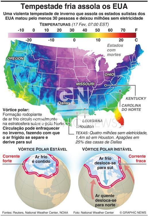 Tempestade de frio assola os EUA infographic