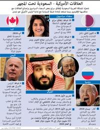 POLITICS: U.S.-Saudi relations face scrutiny infographic