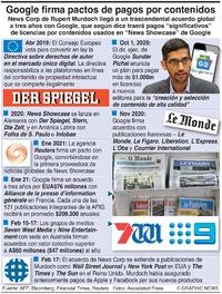 NEGOCIOS: Google firma pactos de pagos de contenidos infographic