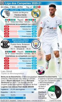 FUTEBOL: Liga dos Campeões, Oitavos de final, 1ª mão, 24 Fev infographic