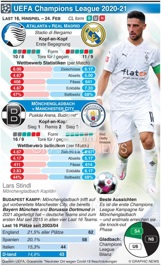 UEFA Champions League Last 16, Hinspiel, 24. Feb infographic