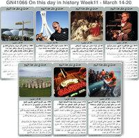 تاريخ: حدث في مثل هذا اليوم - 14 - 20 آذار - الأسبوع 11 infographic