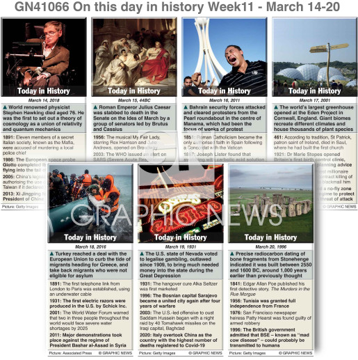 On this day March 14-20, 2021 (week 11) infographic