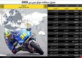 سباق دراجات نارية: موتو جي بي - جدول سباقات الموسم - 2021 - رسم تفاعلي infographic