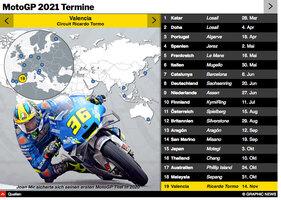 MOTOGP: Termine Saison 2021 Interactive (1) infographic