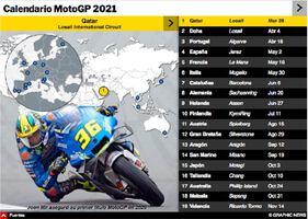 MOTOGP: Calendario de la temporada 2021 Interactivo (1) infographic