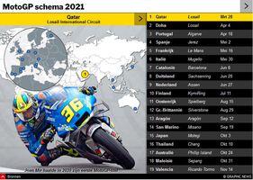 MOTOGP: Schema seizoen 2021 - Interactive (1) infographic